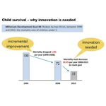 Child survival – why innovation is needed